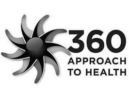 360 APPROACH TO HEALTH
