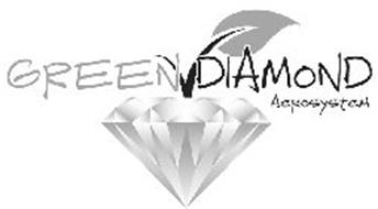 GREEN DIAMOND AEROSYSTEM