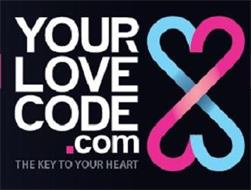 YOUR LOVE CODE .COM THE KEY TO YOUR HEART