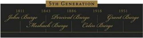 5TH GENERATION 1811 JOHN BURGE 1843 MESHACH BURGE 1886 PERCIVAL BURGE 1918 COLIN BURGE 1951 GRANT BURGE