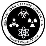 MEDICAL CBRN DEFENSE CONSORTIUM PREVENT DIAGNOSE TREAT