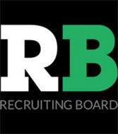 RB RECRUITING BOARD