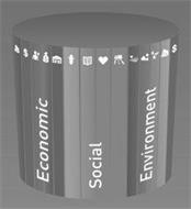ECONOMIC SOCIAL ENVIRONMENT GHG