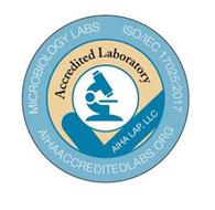 MICROBIOLOGY LABS ISO/IEC 17025:2017 AIHAACCREDITEDLABS.ORG ACCREDITED LABORATORY AIHA LAP, LLC
