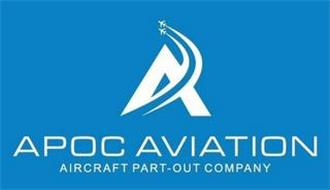 A APOC AVIATION AIRCRAFT PART-OUT COMPANY
