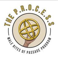 THE P.R.O.C.E.S.S MALE RITES OF PASSAGE PROGRAM