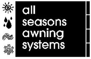 ALL SEASONS AWNING SYSTEMS