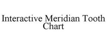 INTERACTIVE MERIDIAN TOOTH CHART