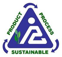 PRODUCT PROCESS SUSTAINABLE