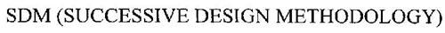 SDM (SUCCESSIVE DESIGN METHODOLOGY)
