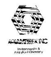 ANAMETRIX INC ENVIRONMENTAL & ANALYTICAL CHEMISTRY