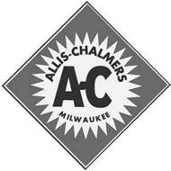 ALLIS-CHALMERS A-C MILWAUKEE