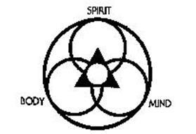 SPIRIT BODY MIND