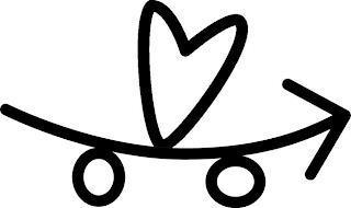 Arrow Skate LLC