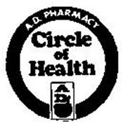 A.D. PHARMACY CIRCLE OF HEALTH AD