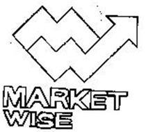 MW MARKET WISE