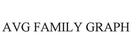AVG FAMILY GRAPH