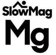 SLOWMAG MG