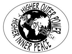 HIGHER INNER PEACE HIGHER OUTER POWER YOUNIVERSE