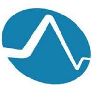 AxoSim Technologies, LLC