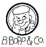 B. BOPP & CO.