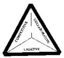 COMPETITIVE COLLABORATIVE CREATIVE