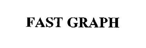 FAST GRAPH