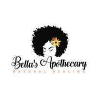 BELLA'S APOTHECARY - NATURAL HEALING