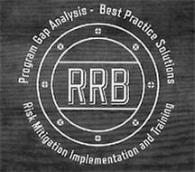 RRB PROGRAM GAP ANALYSIS - BEST PRACTICE SOLUTIONS RISK MITIGATION IMPLEMENTATION AND TRAINING