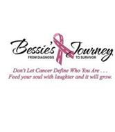 BESSIE'S JOURNEY FROM DIAGNOSIS TO SURVIVOR DON'T LET CANCER DEFINE WHO YOU ARE... FEED YOUR SOUL WITH LAUGHTER AND IT WILL GROW