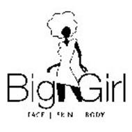 BIG GIRL FACE | SKIN | BODY
