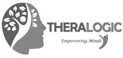 THERALOGIC EMPOWERING MINDS