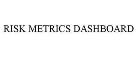 RISK METRICS DASHBOARD