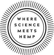 WHERE SCIENCE MEETS HEMP