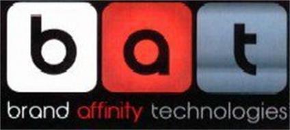 BAT BRAND AFFINITY TECHNOLOGIES