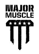 MAJOR MUSCLE