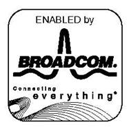 ENABLED BY BROADCOM. CONNECTING EVERYTHING