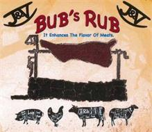 J&V BUB'S RUB IT ENHANCES THE FLAVORS OF MEATS. LOIN LEG HAM BLADE RIB BREAST TAIL CHUCK FLANK ROUND SIRLOIN NECK SHOULDER