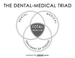 THE DENTAL MEDICAL TRIAD DENTAL MEDICAL TOTAL HEALTH TREATMENT OF DISEASE ADDRESS THE WHOLE ISSUE.