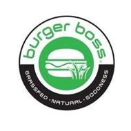 BURGER BOSS GRASSFED · NATURAL · GOODNESS