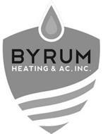 BYRUM HEATING & AC, INC.