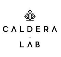 CALDERA + LAB