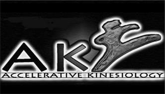 AK ACCELERATIVE KINESIOLOGY