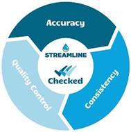 STREAMLINE CHECKED ACCURACY CONSISTENCY QUALITY CONTROL