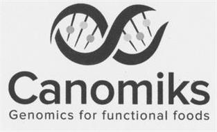 CANOMIKS GENOMICS FOR FUNCTIONAL FOODS