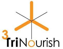 3TRINOURISH