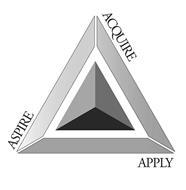 ACQUIRE APPLY ASPIRE