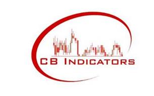 CB INDICATORS