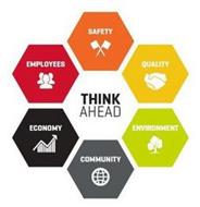 THINK AHEAD SAFETY QUALITY ENVIRONMENT COMMUNITY ECONOMY EMPLOYEES