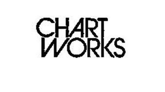 CHART WORKS